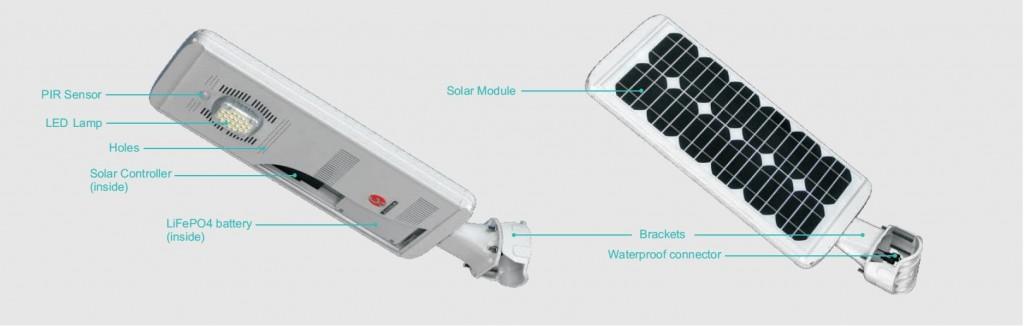 Solar-led